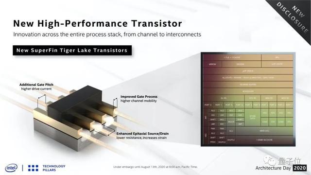 """英特尔全新CPU和Xe独立显卡亮相,这次它把牙膏""""挤爆了"""""""