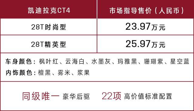后驱轿车凯迪拉克CT4上市 售价23.97万-25.97万元