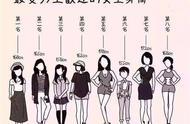 听说长得矮的女生反而更受欢迎,你造吗?