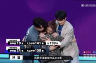 郭敬明用《妖猫传》赢了陈凯歌,网友认为英文歌和宋芸桦让人出戏