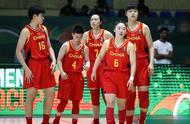 14日开始,中国女篮冲击东京奥运会,首战韩国队,力争全胜晋级