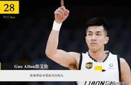 2019亚太区最帅100张面孔榜单公布,郭艾伦位居28名,远超李易峰