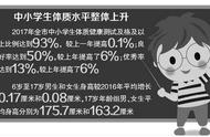 京津冀医疗耗材联合采购 心脏支架有望降价15%