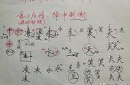 从没练过字,无楷书基础,怎么就不能直接练行楷行书了?