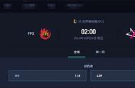 S9小组赛B组出线战前瞻:FPX渴望复仇JT冲击小组第一出线