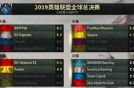 RNG S9世界赛止步16强!FNC完美运营让RNG剑指S10
