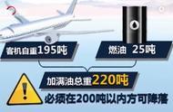 川航一国际航班紧急备降深圳,疑空中放油30吨,油放到哪里去了?