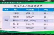 深圳中学逆天:今天一中国科学院大学博士,参加了深圳中学的招聘