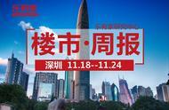 新政促进成交,上周深圳二手住宅过户量上涨超一成