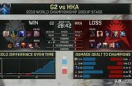 LOL-S9:GRF对阵C9胜负关系领先,与G2携手晋级八强