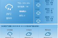 首个台风红色预警来了!北京部分高铁、机场线受影响!接下来北…
