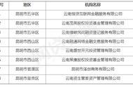 云南公布第三批清退P2P名单 已有60家平台被清退(附名单)