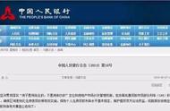重磅!房贷利率彻底变了,对上海买房有什么影响?