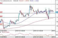 Deltastock:欧元、日元、英镑交易策略