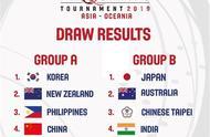 奥运会女篮资格赛第二阶段赛程:中国队11月14日首战韩国