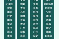 46城喜提垃圾分类重点城市!湖北有武汉还有宜昌!恭喜