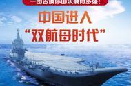 中国进入双航母时代 一图告诉你山东舰有多强