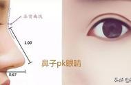 女生的眼睛和鼻子,哪个对颜值的影响更大?