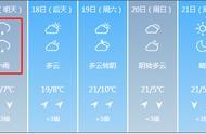 冻哭了!唐山新一轮降温、小雨来袭!明天8个区县计划停电