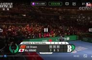 2019乒乓球团体世界杯女子决赛,中国3:0完胜日本夺冠!