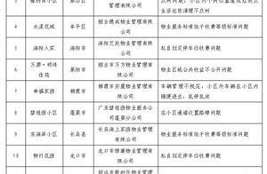烟台市抽查43个物业项目 对14个项目进行全市通报