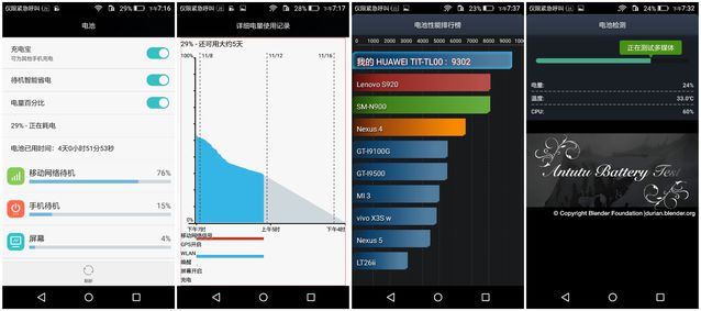 华为畅享5 4000Mah大充电电池产生的较长续航力主要表现