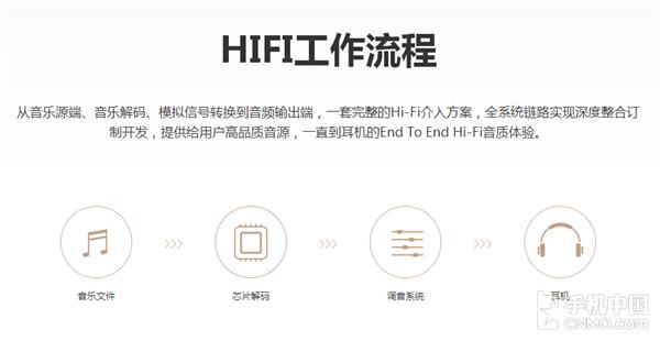 高保真还原 手机Hi-Fi芯片是噱头还是干货