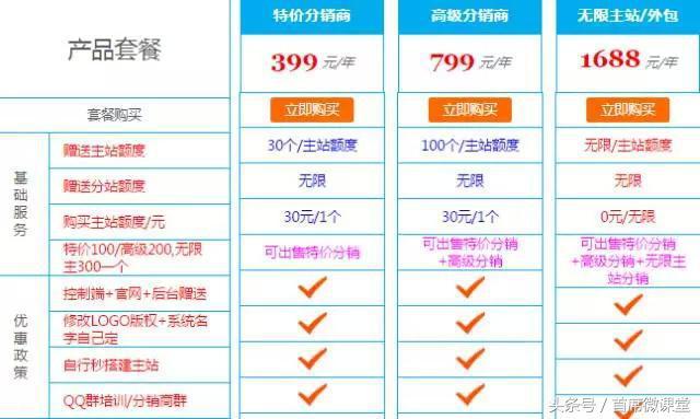 卡盟日赚800元 or 0元?!