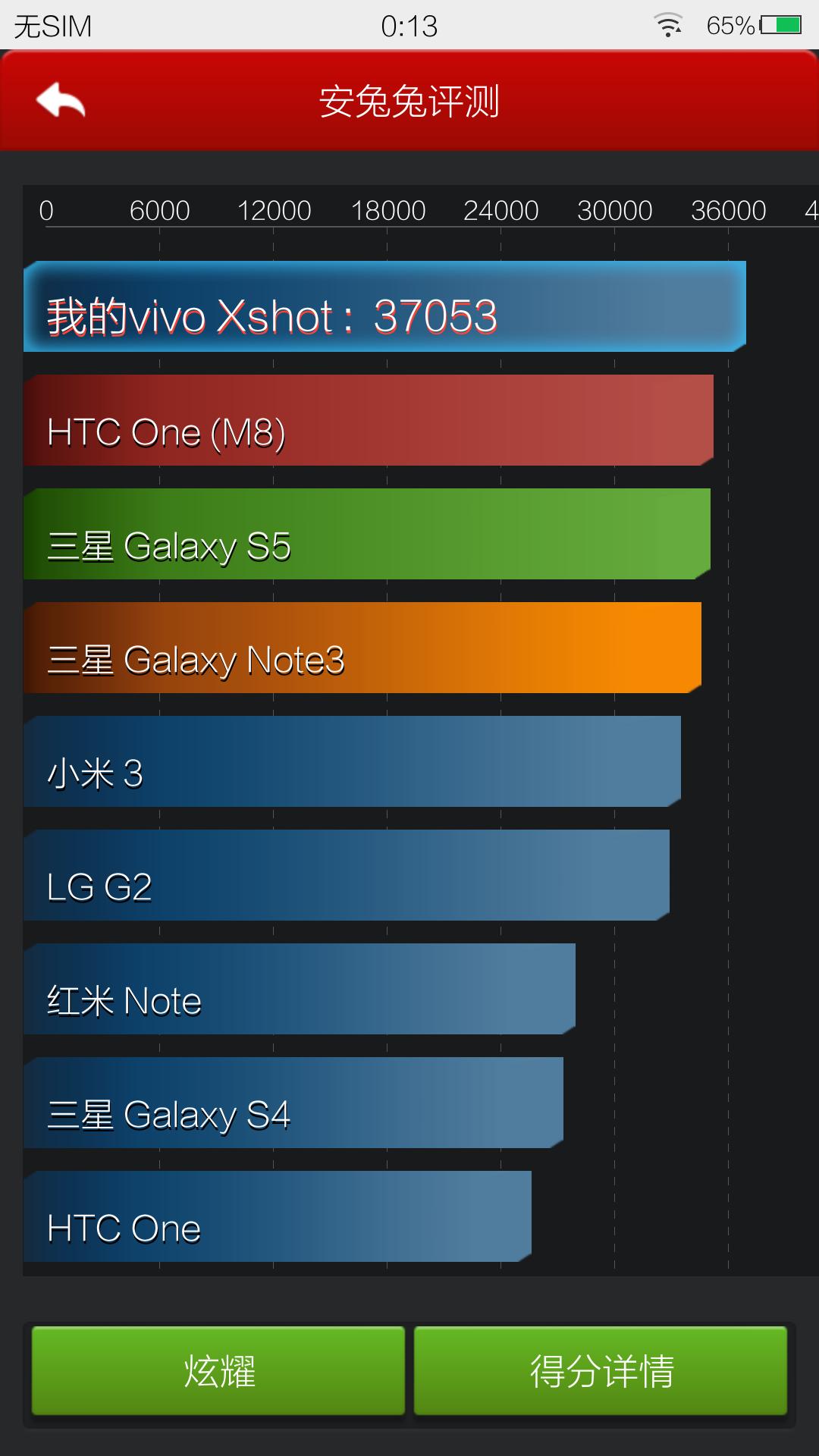 好用vivo Xshot(专业版)X710L评测