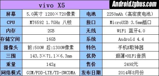 内置雅马哈芯片,K歌神器降临凡间!vivo X5评测