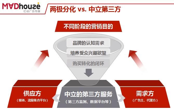 关于移动营销,这七大模式你思考过吗?