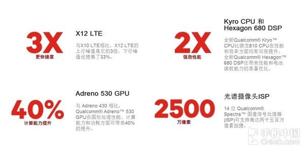 sonyXperia XZ功能测试 实战演练比显卡跑分霸气侧漏