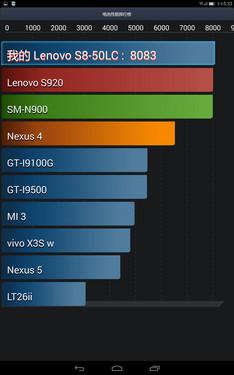 国产千元哪家强? 联想S8对比小米平板