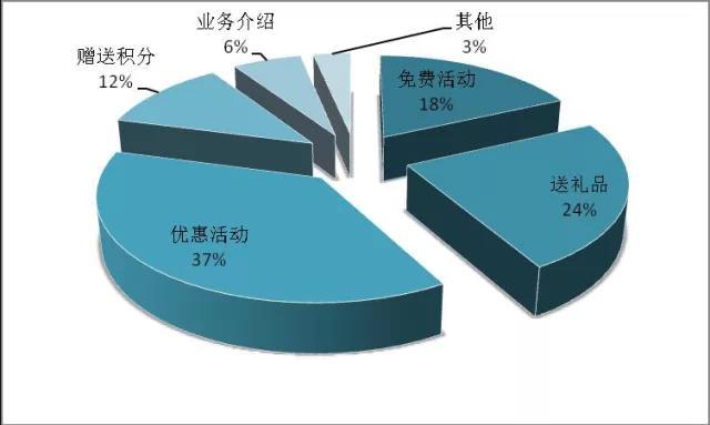 中国500强企业新媒体哪家强? | 思考