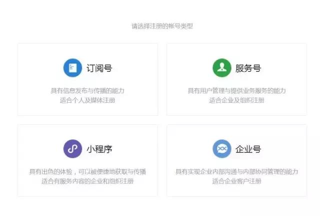 干货|史上最全微信公众号(服务号)申请流程讲解,收藏级