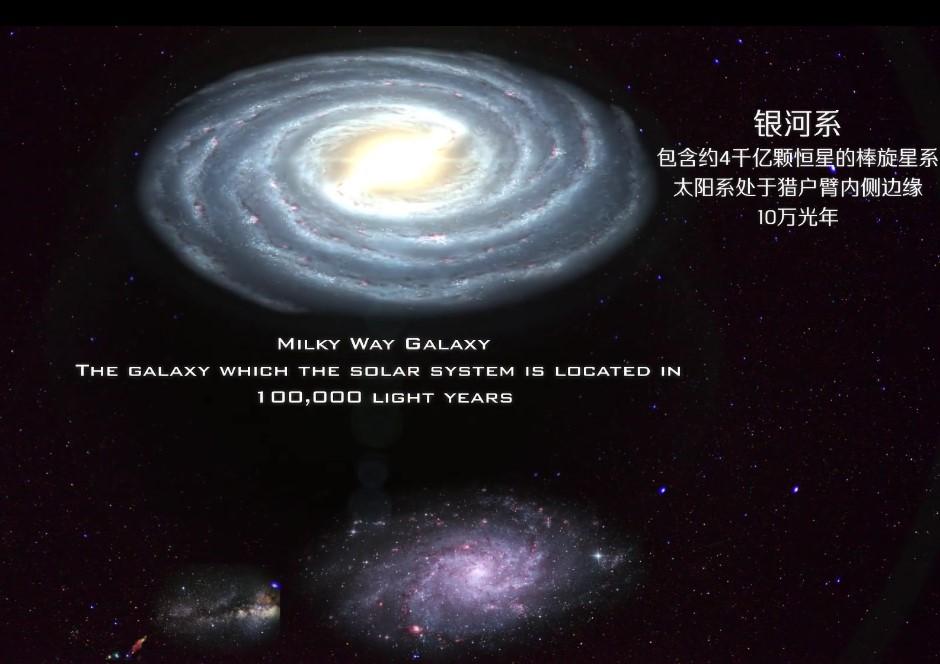 宇宙最大的10个星系,银河系只是沧海一粟-第2张图片-IT新视野