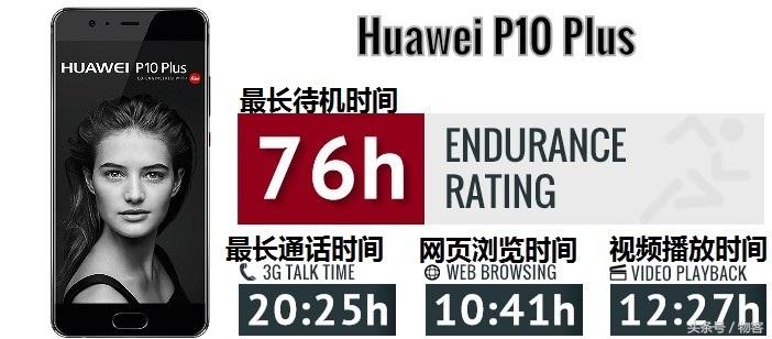 华为公司P10Plus测评:硬件配置比照华为公司P9Plus