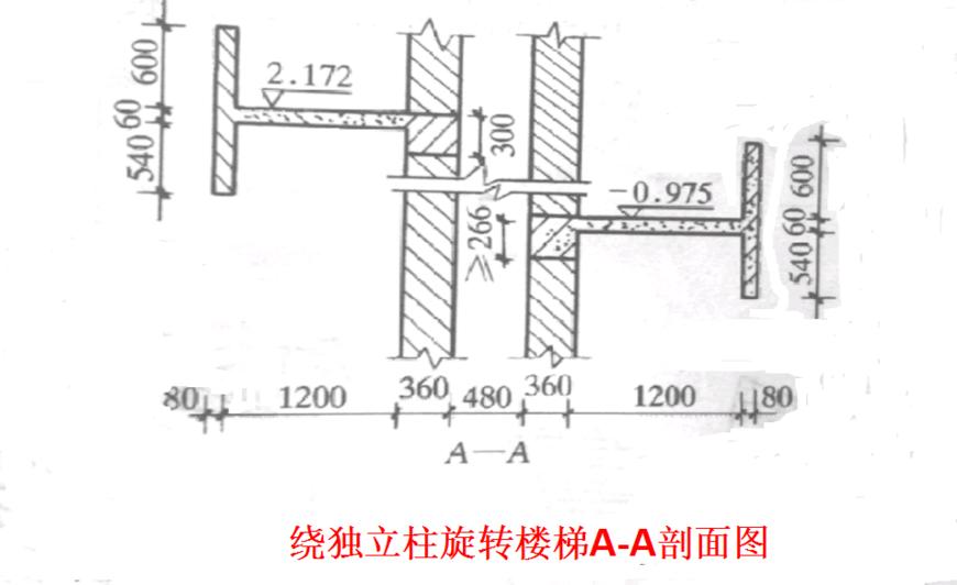旋转楼梯的施工方法与计算方式,你学到了吗