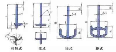 工业生产的常规设备——搪瓷反应釜