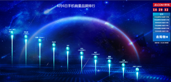 """nubiaZ17mini京东商城销售量受欢迎,""""史上最牛特惠""""心动不如行动"""