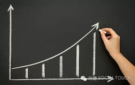 情景式营销必成移动营销重要方式