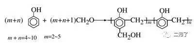 一文详述酚醛树脂材料特性