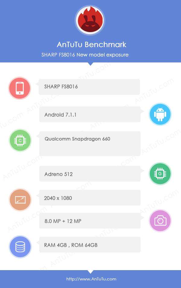 对飙OPPO R11?日式骁龙660新手机来啦!