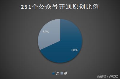 陕西省各新媒体公司资源分析
