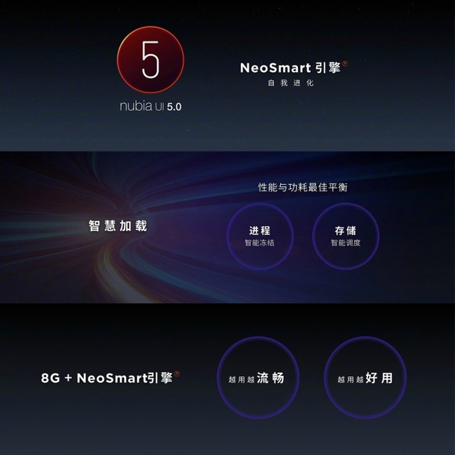 nubiaZ17 8GB版公布 极光蓝高配版发售