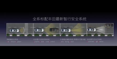 自动驾驶+语音控制,卡罗拉重新定义A级智能家轿