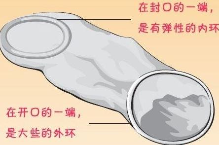 【备孕检查】:实拍:女式避孕套使用方法真人