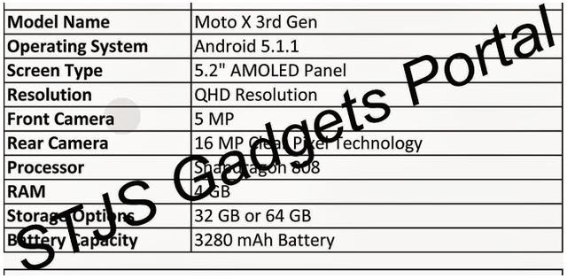 全是2K显示屏 摩托罗拉手机有三款新手机筹划中