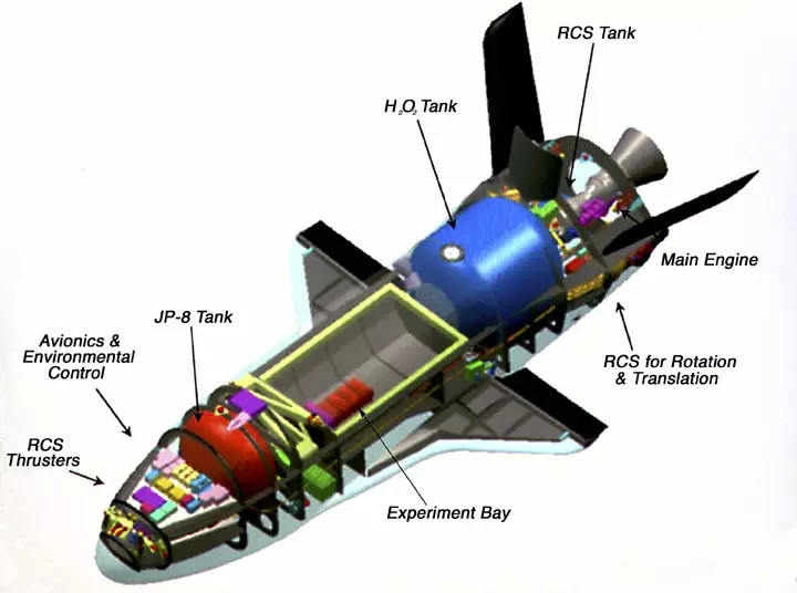 机密多轴航行器X-37B消息推送视頻(文外挂软件字幕线上)