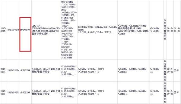 十二月公布!华为手机荣耀全面屏手机旗舰级V10曝出:配麒麟970